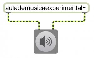 aula de música experimental